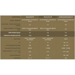 Ácido Hialurônico Lift c/ 1 Seringa 1ml  (2 Agulhas 27G) - Rennova